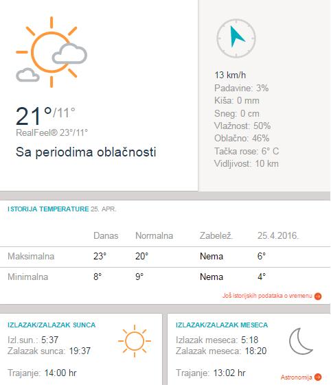 Vremenska Prognoza Za Sutra Zagreb Po Satima